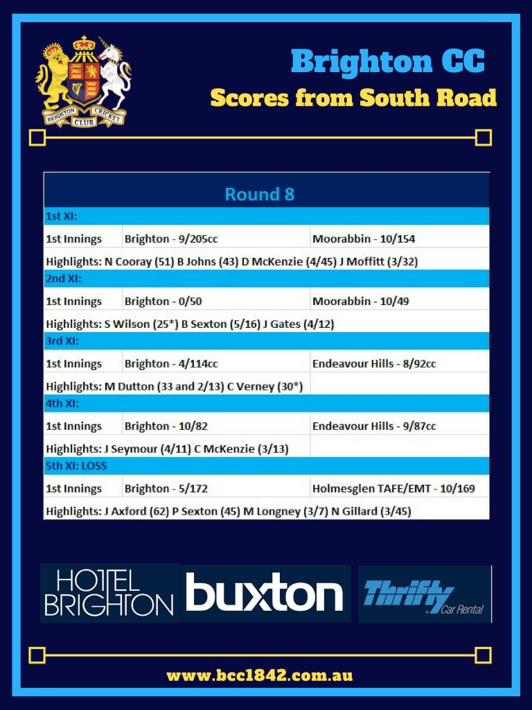 Scores from South Road (5)