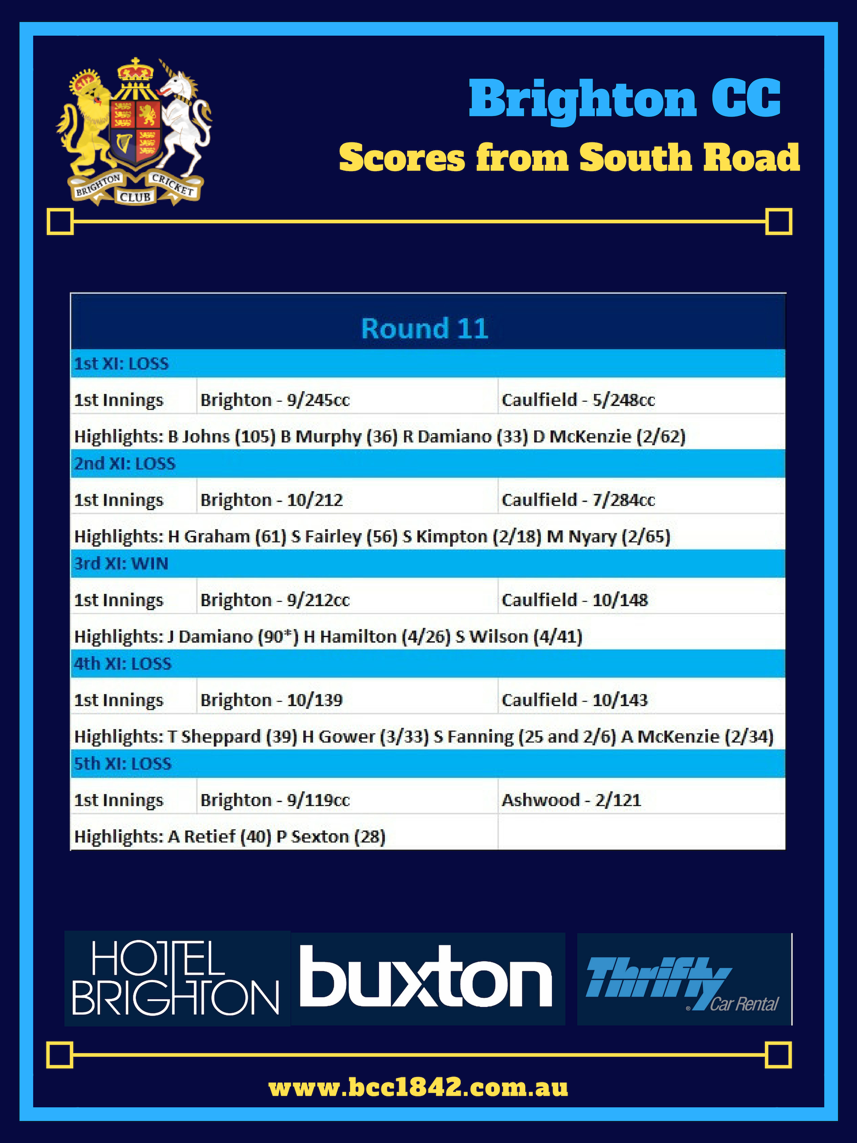 Scores from South Road (7)